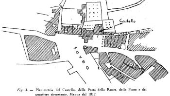 Castle of Salò